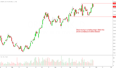 ORIENTBANK: Oriental Bank Of Commerce: Waiting For A Breakout