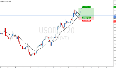 USOIL: USOil - Aftermaths of OPEC Agreement
