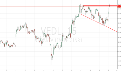 VEDL: Trade possibility : Descending Broadening Formation