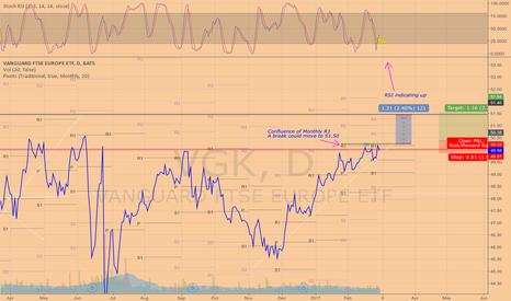VGK Stock Price and Chart — AMEX:VGK — TradingView
