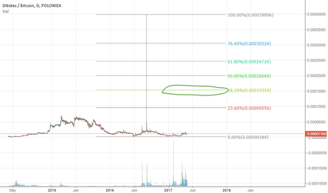 NOTEBTC: notebtc, dont buy here. wait for 600s sat