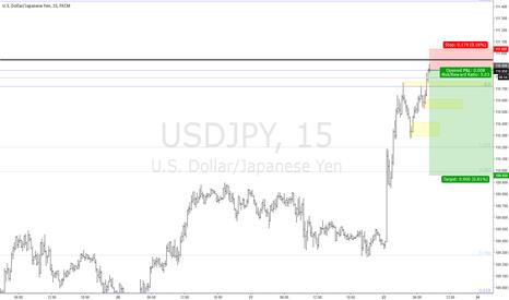 USDJPY: Short on lower TF