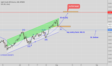 CL1!: long target to 52+ , trading with EW