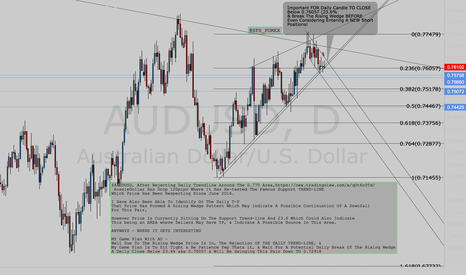 AUDUSD: $$$AUDUSD DAILY FORECAST (CURRENTLY NEUTRAL) (READ DESCRIPTION)