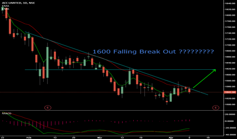 ACC: Acc 1600 Long break : Positional