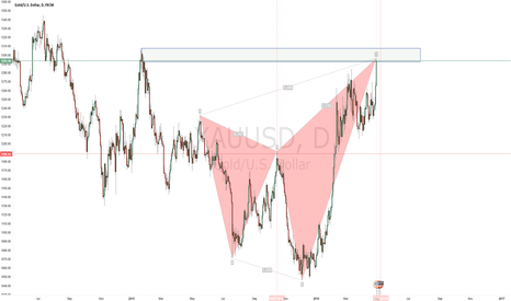 XAUUSD: Gold and Gartley