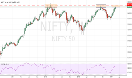 NIFTY: 8920 a very important level
