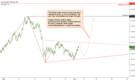 USDJPY: JPY: Consolidation and a breakthrough are possible.