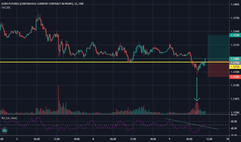 6e1 Charts And Quotes Tradingview