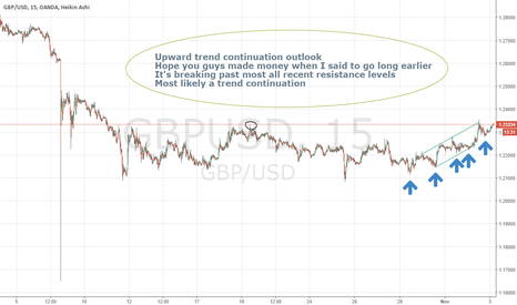 GBPUSD: Upward trend continuation outlook with good entry point