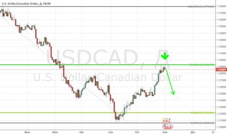 USDCAD: USD/CAD у сильного сопротивления
