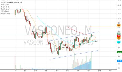 VASCONEQ: vascon engineers