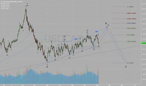 USDCAD: Final wave in USDCAD triple three correction
