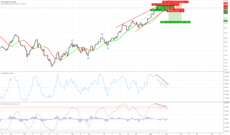 USOIL: Rising Wedge on OILUSD + other signals