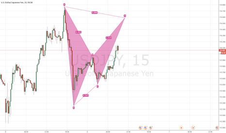 USDJPY: USDJPY - 15M - Bat Pattern