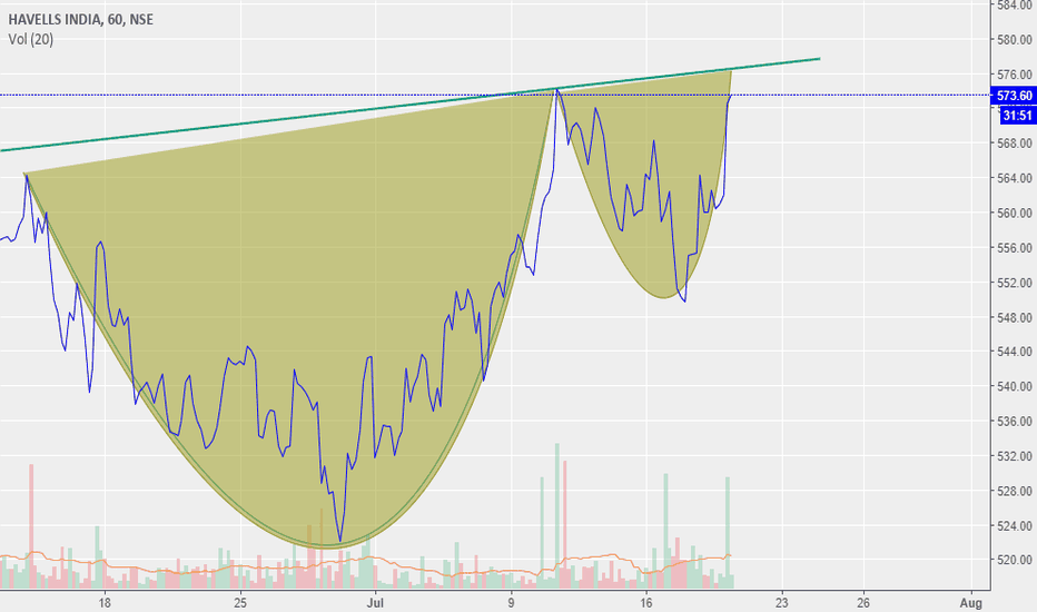 HAVELLS: havells cup and handle