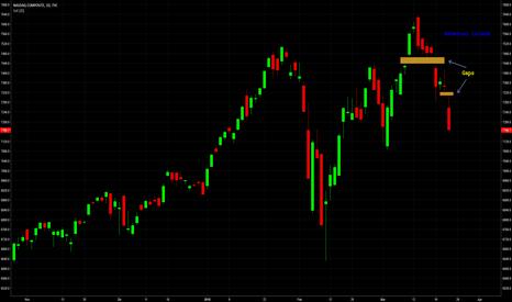 IXIC: Secondo Gap down sul Nasdaq. Continua il ribasso prospettato