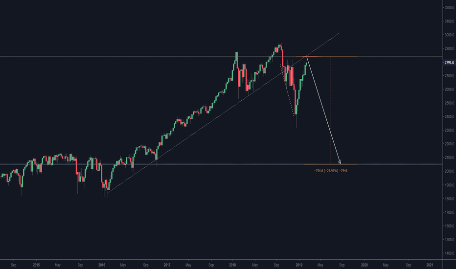 SPX500USD: SPX500 before 28% fall.