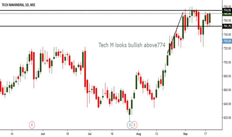 TECHM: Tech M looks bullish above 774