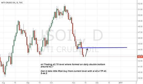 USOIL: long oil with small risk