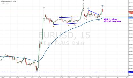 EURUSD: eurusd looking for a setip 21 jul 17
