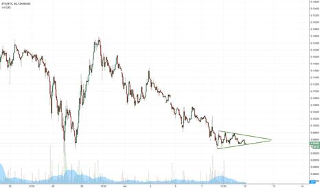 ETHBTC: Bear flag on ETHBTC on hourly, expect another push down.