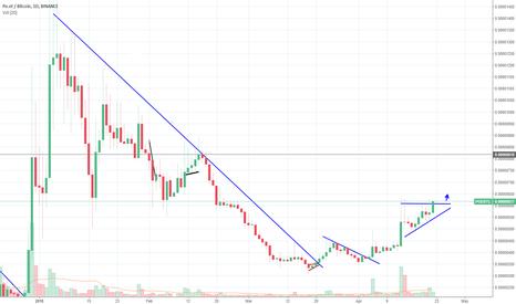 POEBTC: $Poe Ascending Triangle
