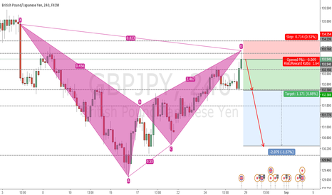 GBPJPY: GBPJPY 4H - Bearish Swing