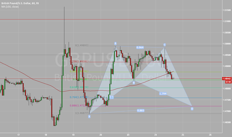 GBPUSD: Possible Double top to complete a Bat pattern GBPUSD