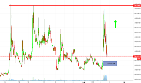EGCBTC: EGC Could break 10.000 satoshis next run.