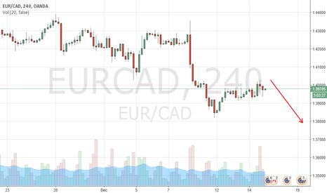 EURCAD: EUR/CAD 100 PIP Kazana Wave Target below 1.3877