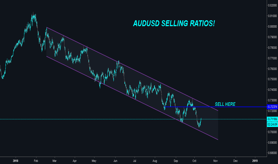 AUDUSD: AUDUSD | Raw Analysis with Grail charting pattern,