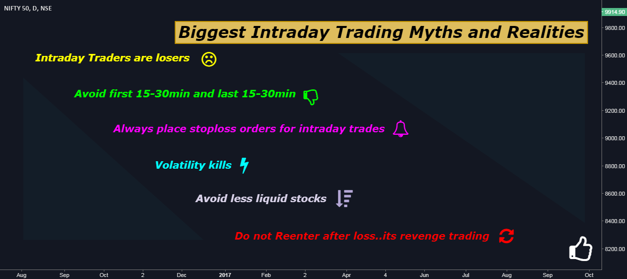 The Biggest Intraday Trading Myths and Realities