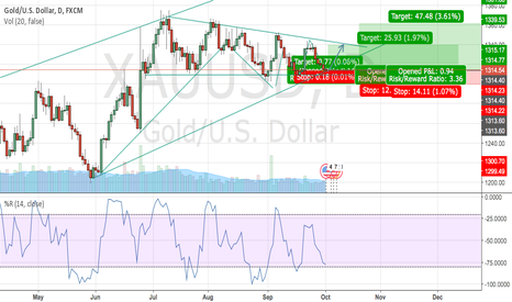 XAUUSD: GOLD RALLY TRIPLE BOTTOM