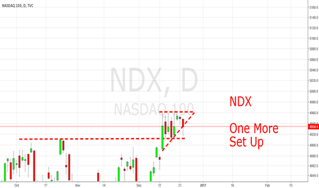 NDX: NDX: Ready For One More Leg Up