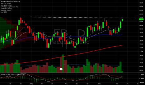 FB: Facebook Daily. Cup 'n' Handle brewing....