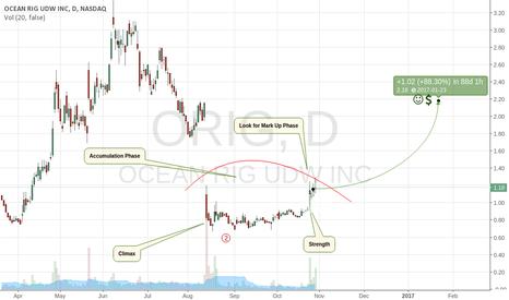 ORIG: Back Hawking Ocean Rig