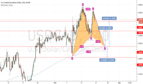 USDCAD: USD/CAD 4hr Bat Pattern
