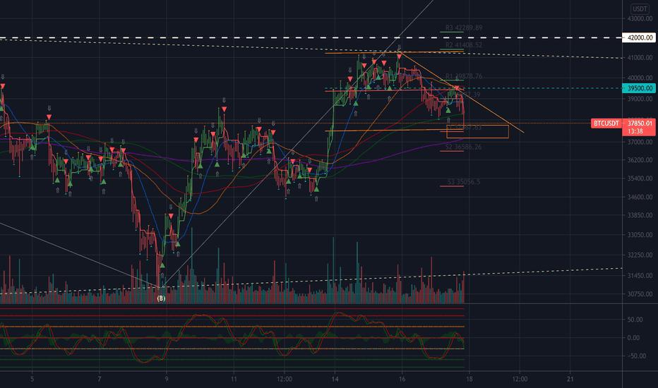 btc vs usd tradingview)