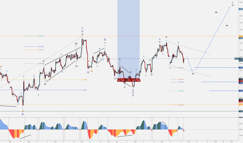 GBPUSD: 6 - GBPUSD - October Wave Counts & Set-ups