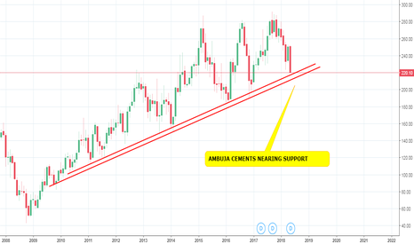 AMBUJACEM: AMBUJA CEMENTS AT MULTI YEAR SUPPORT TRENDLINE