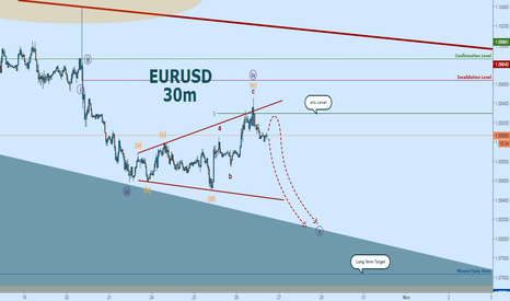EURUSD: EURUSD Updated Wave Count:  And The Drop Continues!
