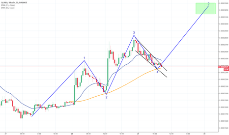 QLCBTC: QLC - High long term target  0.00003200