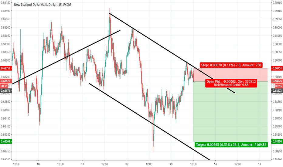NZDUSD: nzdusd sell ratio 1 to 4.5