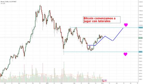 BTCUSD: Bitcoin seguimos lateral.