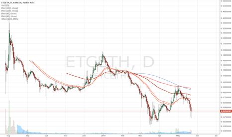 ETCETH: Bye bye ETC...