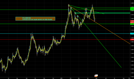 GBPUSD: TP MORE LESS ACHIEVED GUYS!