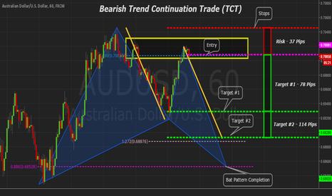 AUDUSD: AUDUSD 60min Bearish Trend Continuation Trade (TCT) & Bat Patter