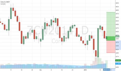 ZCN2014: Long July Corn