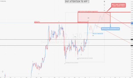 GER30: DAX / H2 : Cycle update show probable excess through resistance